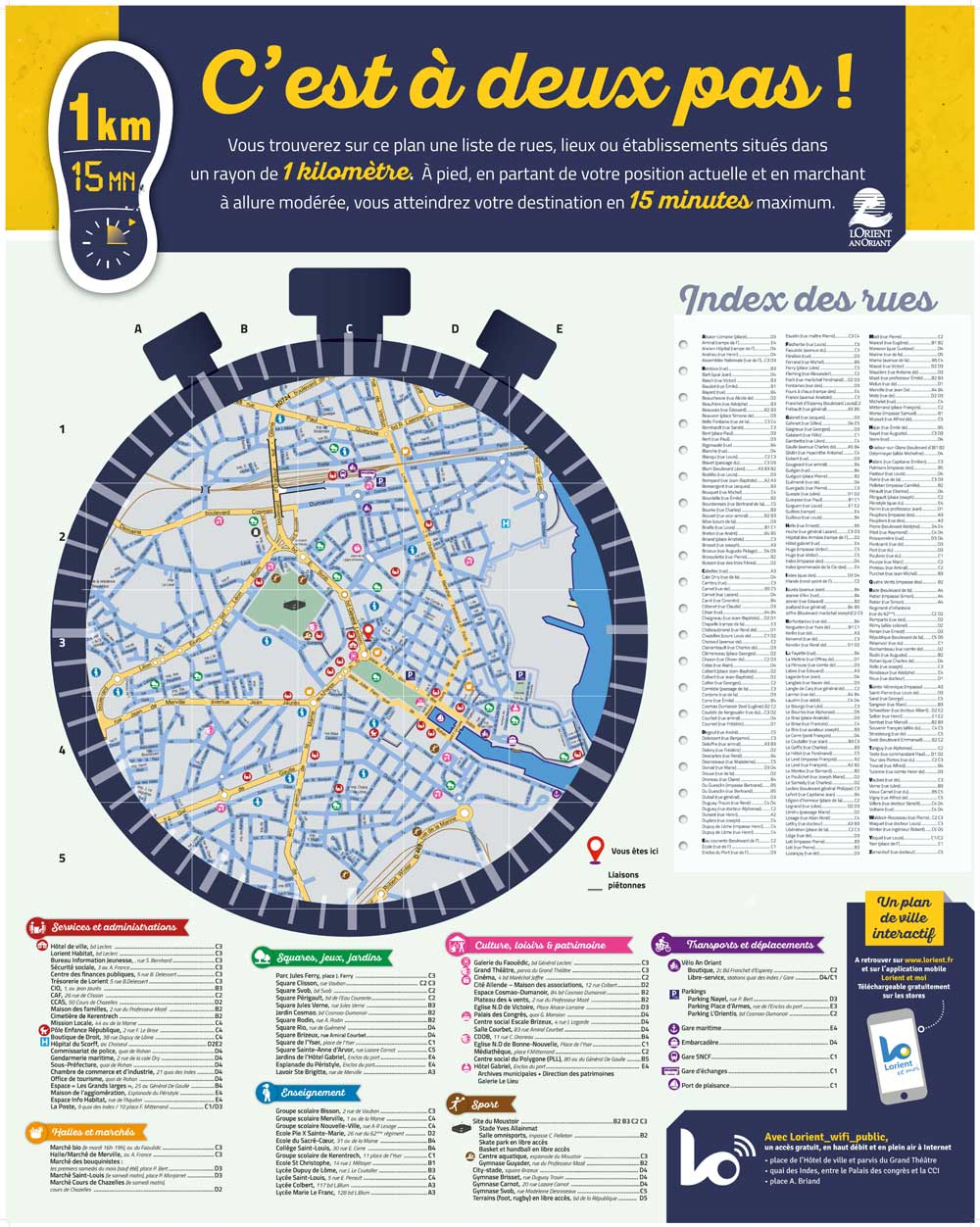 Plan piétons - arrêt Faouëdic